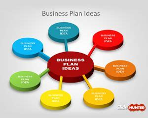 Business Plan Samples List - Legal Templates