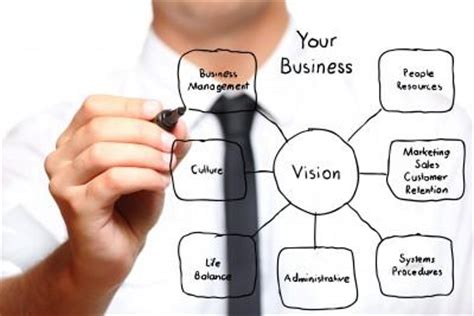 Sample Business Plan 1 Business Plan Examples Wise